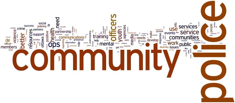 Words related to Community Development